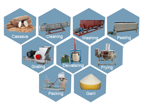 garri-processing-machine.jpg